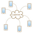 cartoon drawing of mobile accessing to cloud computing system