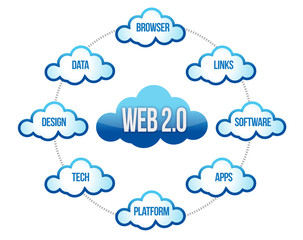 Web 2.0 word on cloud scheme