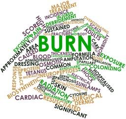 Word cloud for Burn