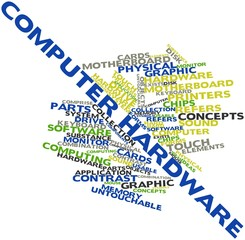 Word cloud for Computer hardware