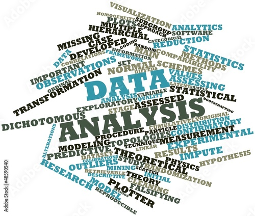 Word cloud for Data analysis