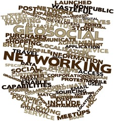 Word cloud for Geosocial networking