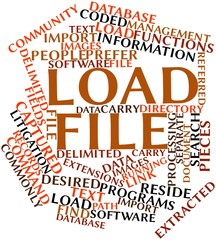 Word cloud for Load file