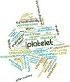 Word cloud for Platelet poster