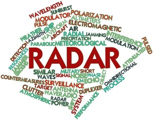 Word cloud for Radar