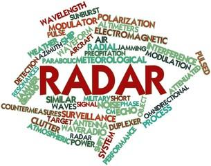 Word cloud for Radar