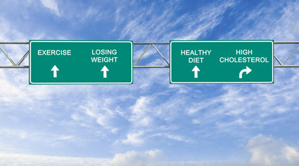 Road sign to exercising,losig weight,healthy diet and and high c