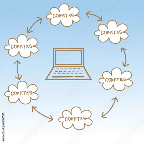 cartoon drawing of cloud computing concept