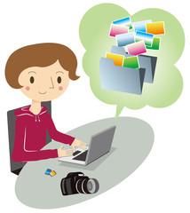 写真データの保存と整理