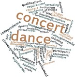Word cloud for Concert dance