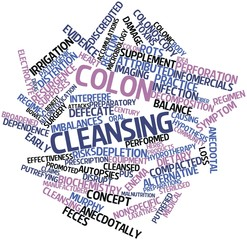 Word cloud for Colon cleansing
