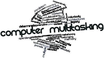 Word cloud for Computer multitasking