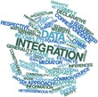 Word cloud for Data integration