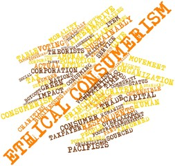 Word cloud for Ethical consumerism