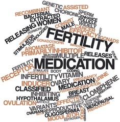 Word cloud for Fertility medication