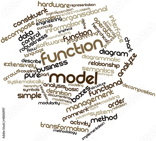 Word cloud for Function model