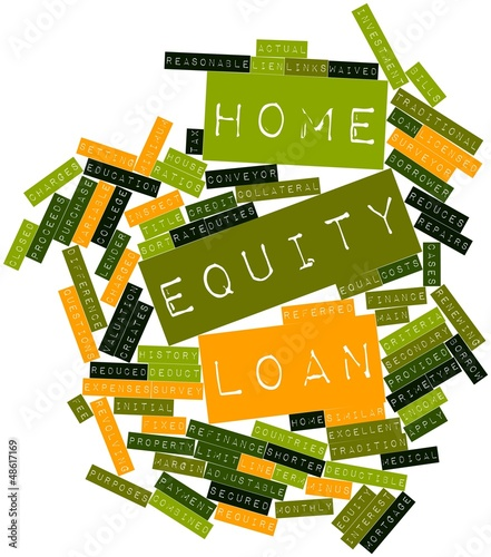 Word cloud for Home equity loan