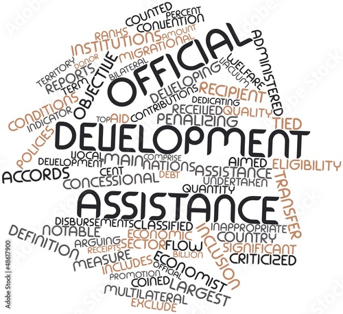 Word cloud for Official development assistance