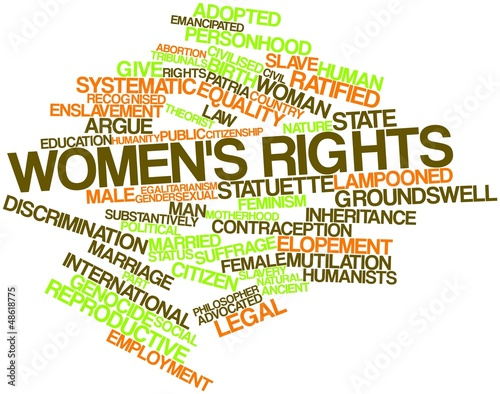 Word cloud for Women's rights