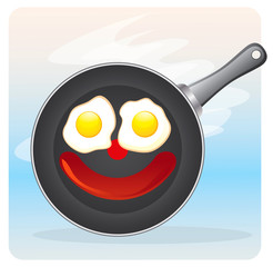 Frying pan with fried eggs