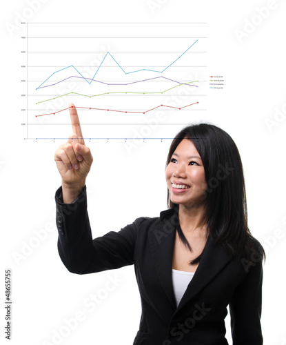 Asian business woman pointing at graph