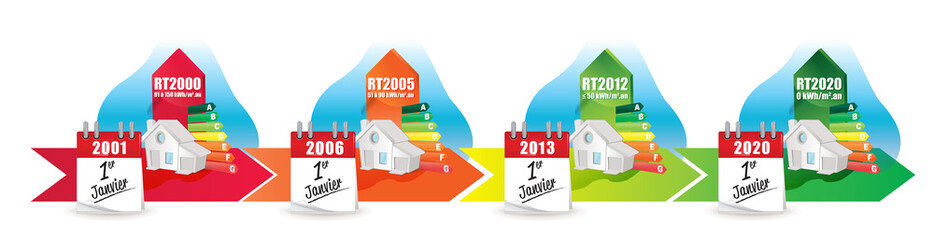 maison  RT2000, RT2005, RT20012, RT2020