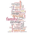 Family and family history research word cloud