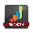 Button - Finanzen