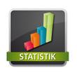 Button - Statistik