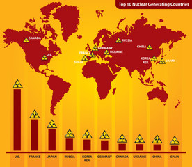 Nuclear Generating Countries