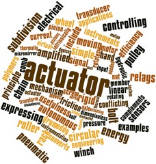 Word cloud for Actuator