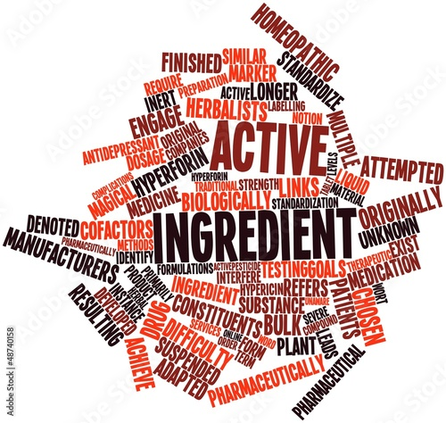 Word cloud for Active ingredient
