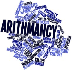 Word cloud for Arithmancy