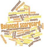 Word cloud for Balanced scorecard