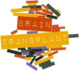 Word cloud for Brain transplant poster