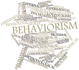 Word cloud for Behaviorism