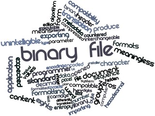 Word cloud for Binary file