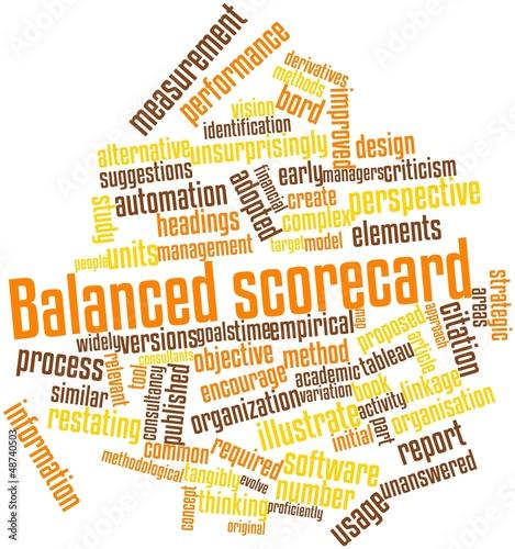 Word cloud for Balanced scorecard