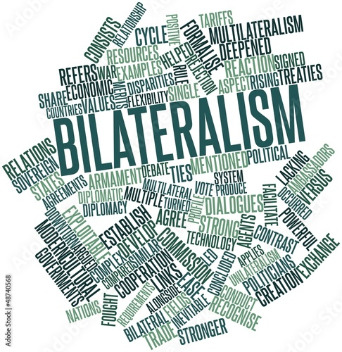 Word cloud for Bilateralism