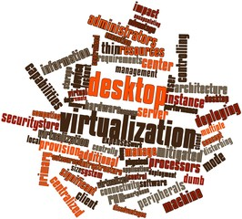 Word cloud for Desktop virtualization