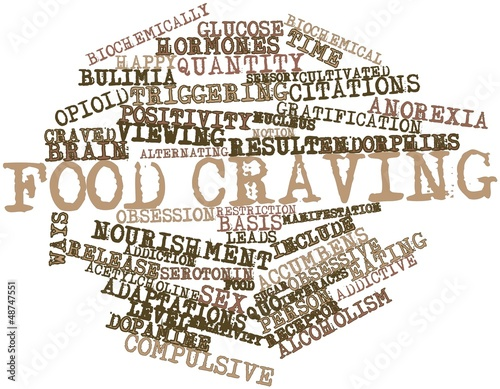 Word cloud for Food craving