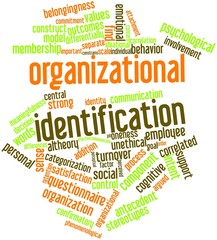 Word cloud for Organizational identification