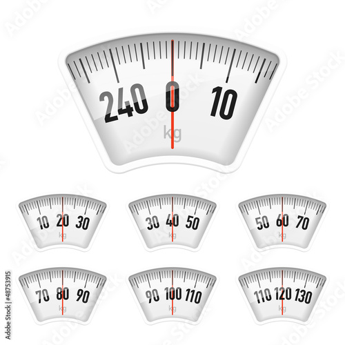 Bathroom scale dial