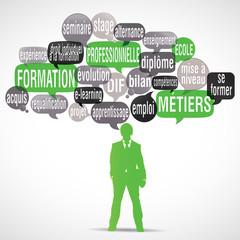 nuage de mots bulles silhouette : formation pro