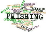 Word cloud for Phishing poster