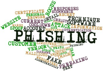 Word cloud for Phishing