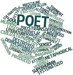 Word cloud for Poet