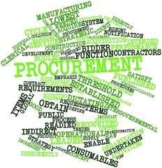 Word cloud for Procurement
