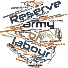 Word cloud for Reserve army of labour