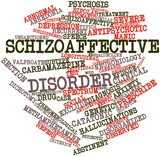 Word cloud for Schizoaffective disorder poster
